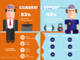 Lo stress colpisce l'83% dei cuneesi. Le cause: difficoltà economiche, lavoro poco soddisfacente e relazioni complicate