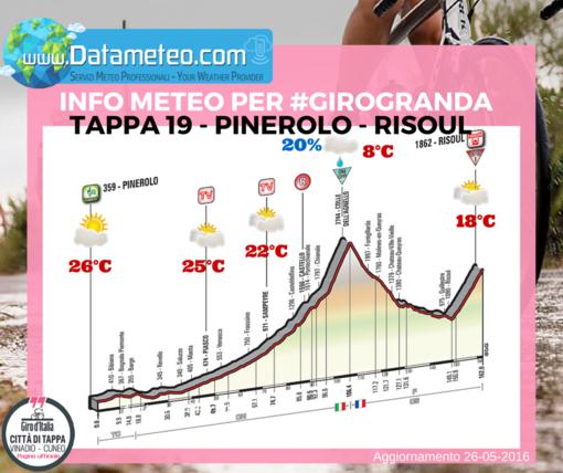 Possibili deboli piogge sul Colle dell'Agnello e Sant'Anna di Vinadio durante il passaggio del Giro