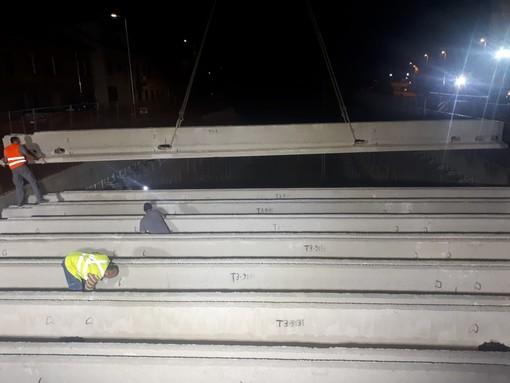 Operai al lavoro sul cantiere della ferrovia