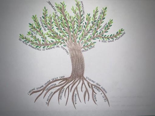 Disegniamo l'albero della resilienza