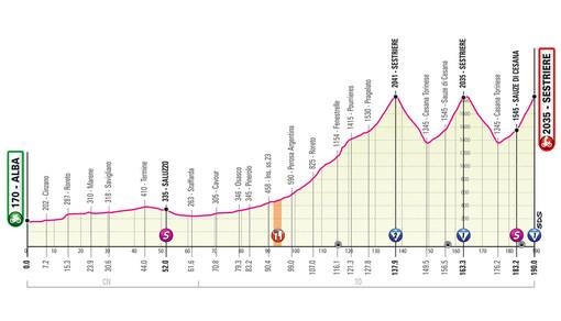 Giro d'Italia: ecco come cambia la Alba-Sestriere