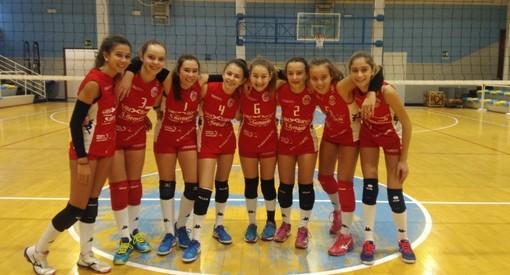 Weekend ricco di soddisfazioni per la Granda Volley Academy